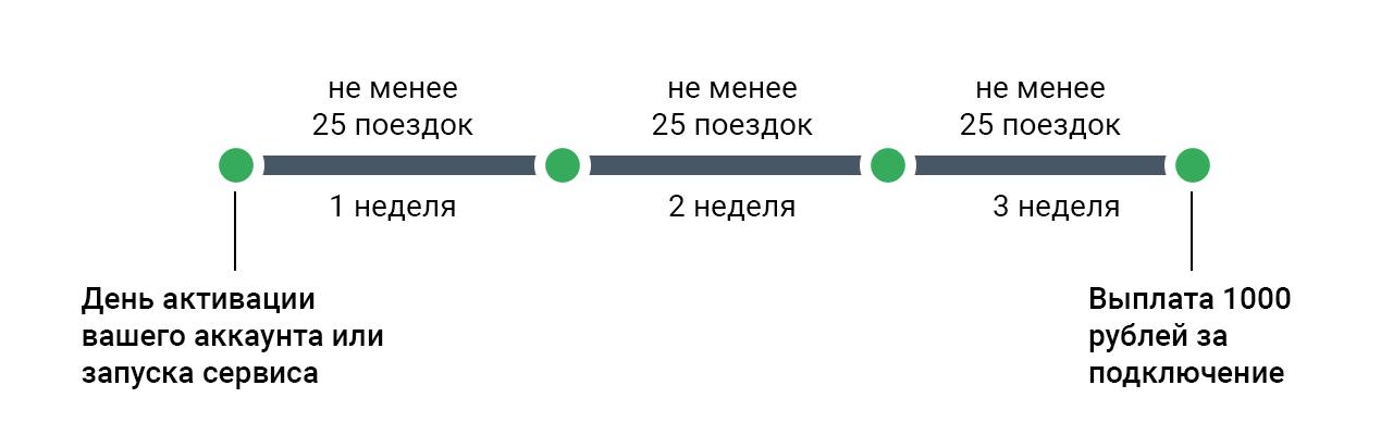 схема выплат2